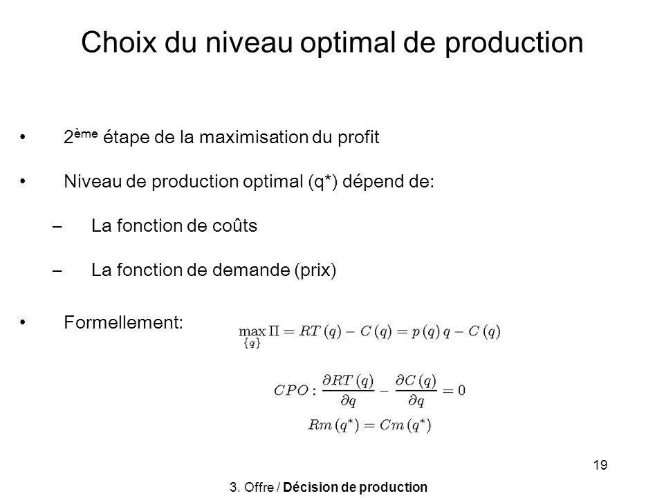 19 Choix du niveau optimal de production 2 ème étape de la maximisation du profit Niveau de production optimal (q*) dépend de: –La fonction de coûts –