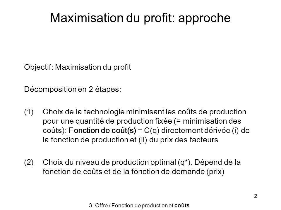 2 Maximisation du profit: approche Objectif: Maximisation du profit Décomposition en 2 étapes: (1)Choix de la technologie minimisant les coûts de prod