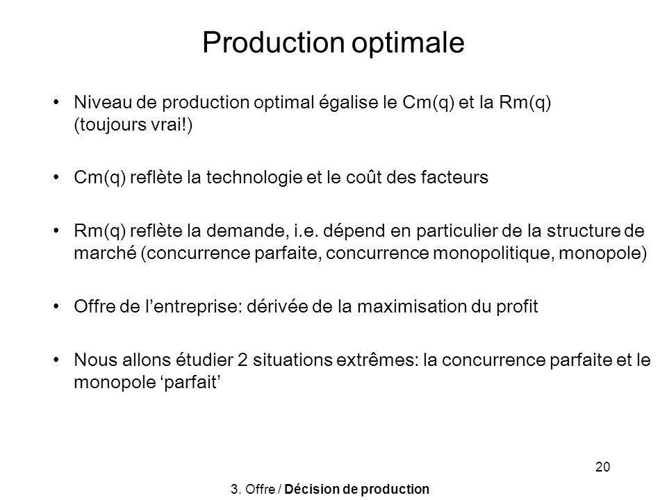 20 Production optimale Niveau de production optimal égalise le Cm(q) et la Rm(q) (toujours vrai!) Cm(q) reflète la technologie et le coût des facteurs