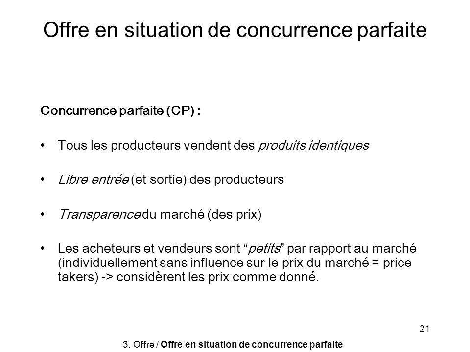 21 Offre en situation de concurrence parfaite Concurrence parfaite (CP) : Tous les producteurs vendent des produits identiques Libre entrée (et sortie