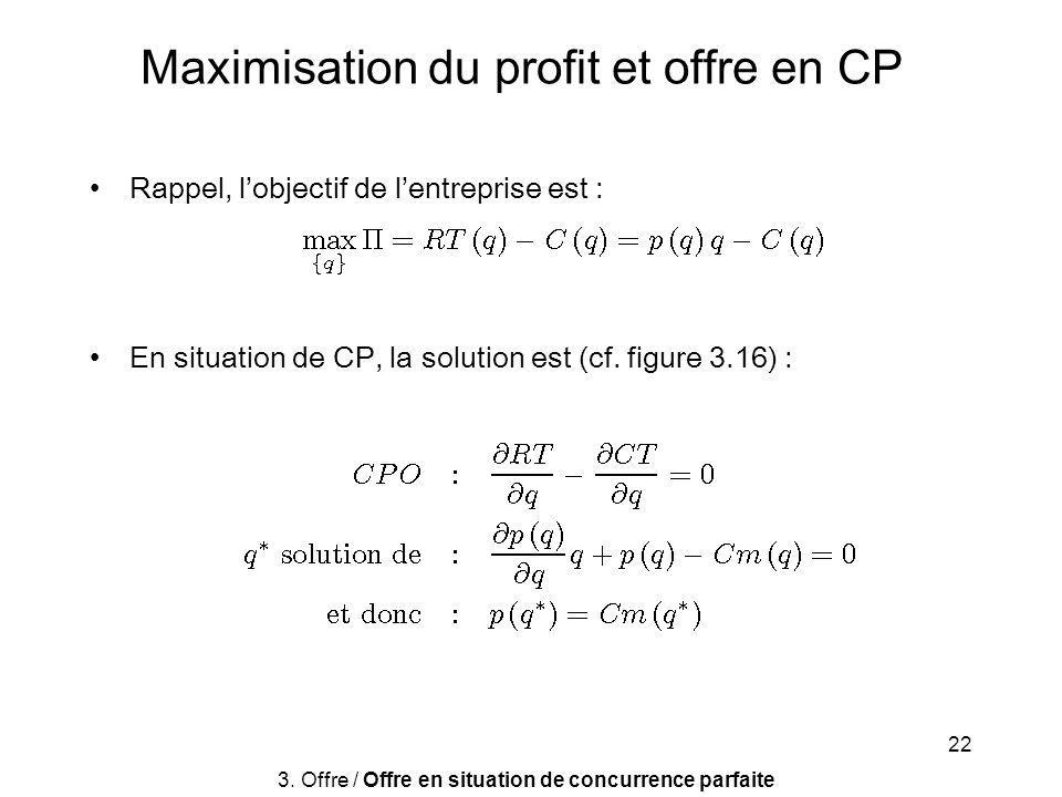 22 Rappel, lobjectif de lentreprise est : En situation de CP, la solution est (cf. figure 3.16) : Maximisation du profit et offre en CP 3. Offre / Off