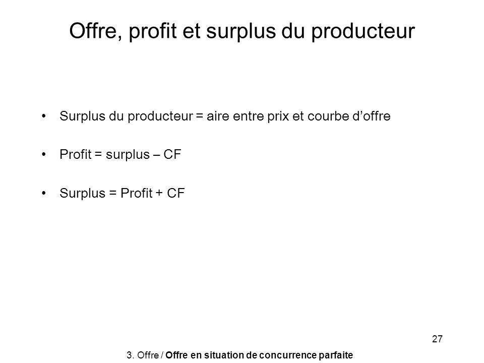 27 Offre, profit et surplus du producteur Surplus du producteur = aire entre prix et courbe doffre Profit = surplus – CF Surplus = Profit + CF 3. Offr