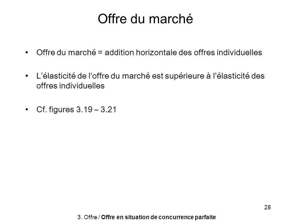 28 Offre du marché Offre du marché = addition horizontale des offres individuelles Lélasticité de loffre du marché est supérieure à lélasticité des of