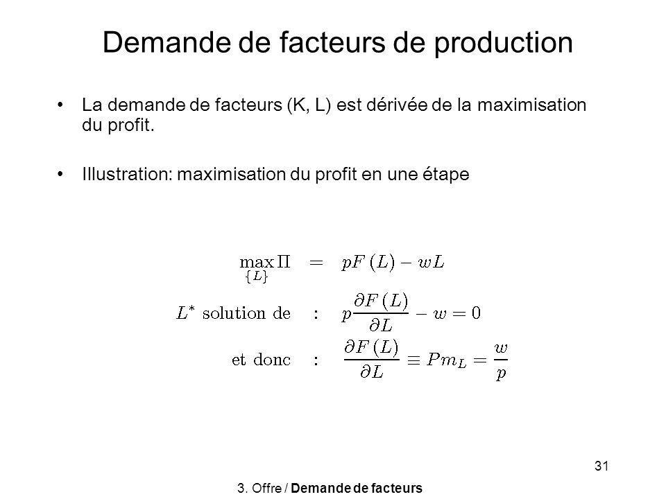 31 Demande de facteurs de production La demande de facteurs (K, L) est dérivée de la maximisation du profit. Illustration: maximisation du profit en u