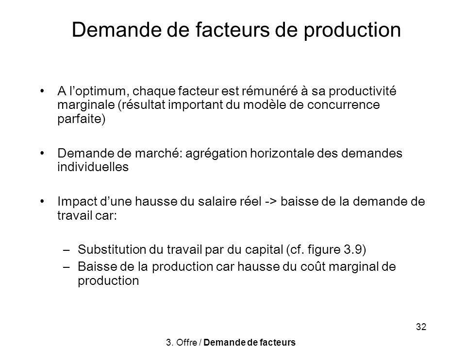 32 Demande de facteurs de production A loptimum, chaque facteur est rémunéré à sa productivité marginale (résultat important du modèle de concurrence