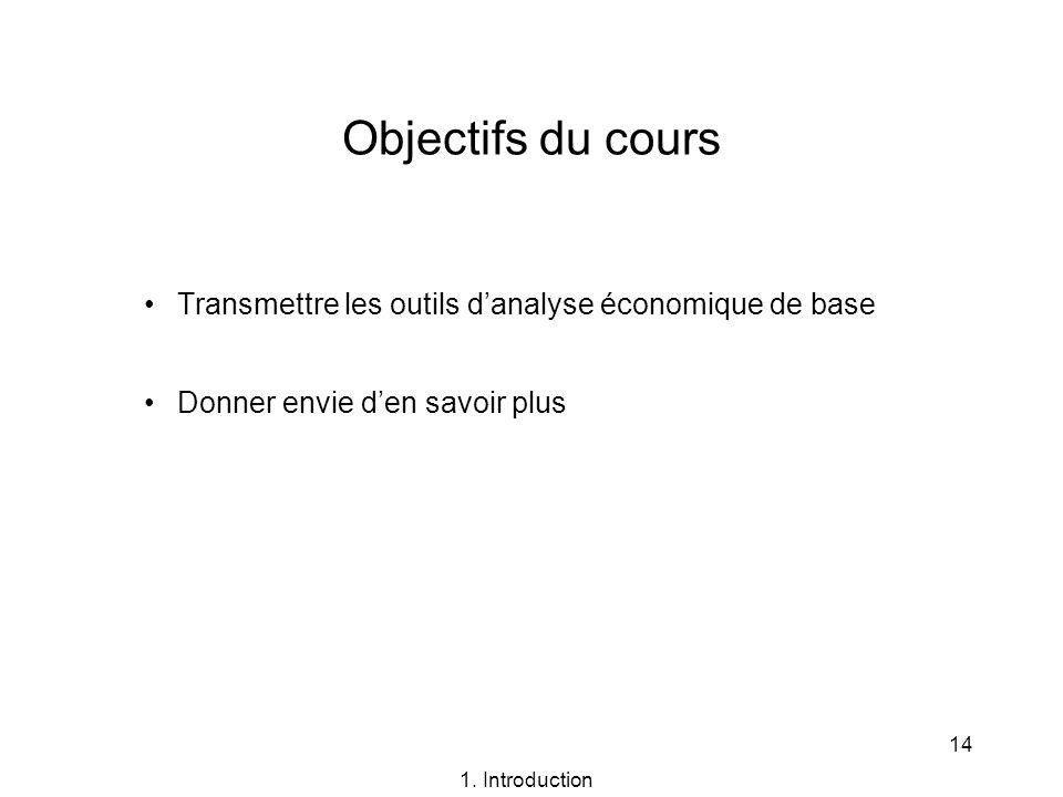 14 Objectifs du cours Transmettre les outils danalyse économique de base Donner envie den savoir plus 1. Introduction