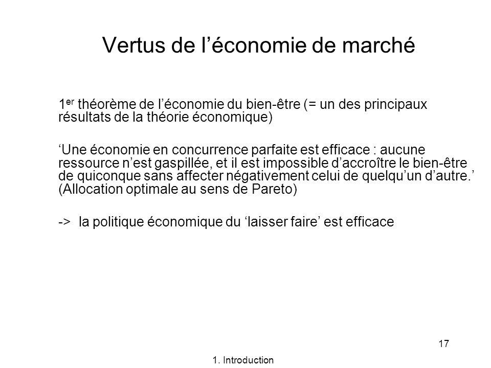 17 Vertus de léconomie de marché 1 er théorème de léconomie du bien-être (= un des principaux résultats de la théorie économique) Une économie en conc