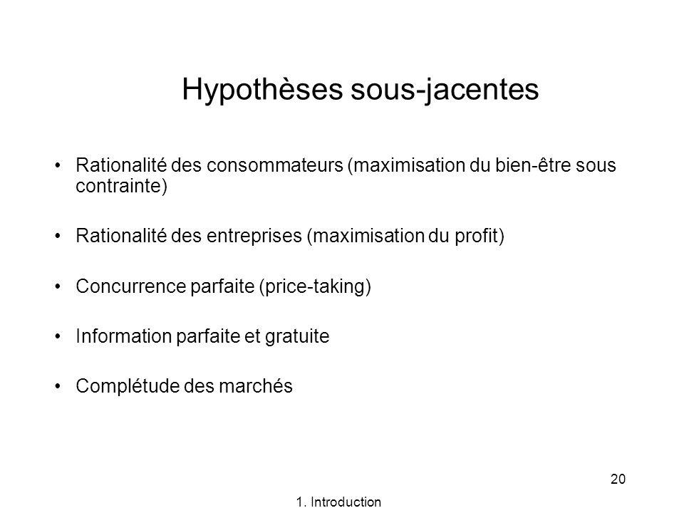 20 Hypothèses sous-jacentes Rationalité des consommateurs (maximisation du bien-être sous contrainte) Rationalité des entreprises (maximisation du pro