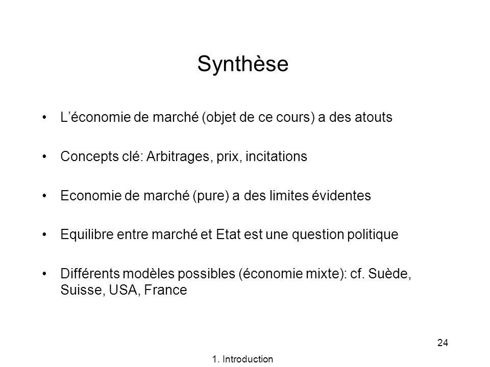 24 Synthèse Léconomie de marché (objet de ce cours) a des atouts Concepts clé: Arbitrages, prix, incitations Economie de marché (pure) a des limites é