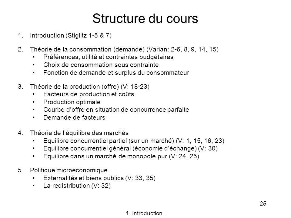 25 Structure du cours 1.Introduction (Stiglitz 1-5 & 7) 2. Théorie de la consommation (demande) (Varian: 2-6, 8, 9, 14, 15) Préférences, utilité et co