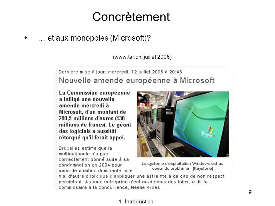 9 … et aux monopoles (Microsoft)? (www.tsr.ch; juillet 2006) Concrètement 1. Introduction