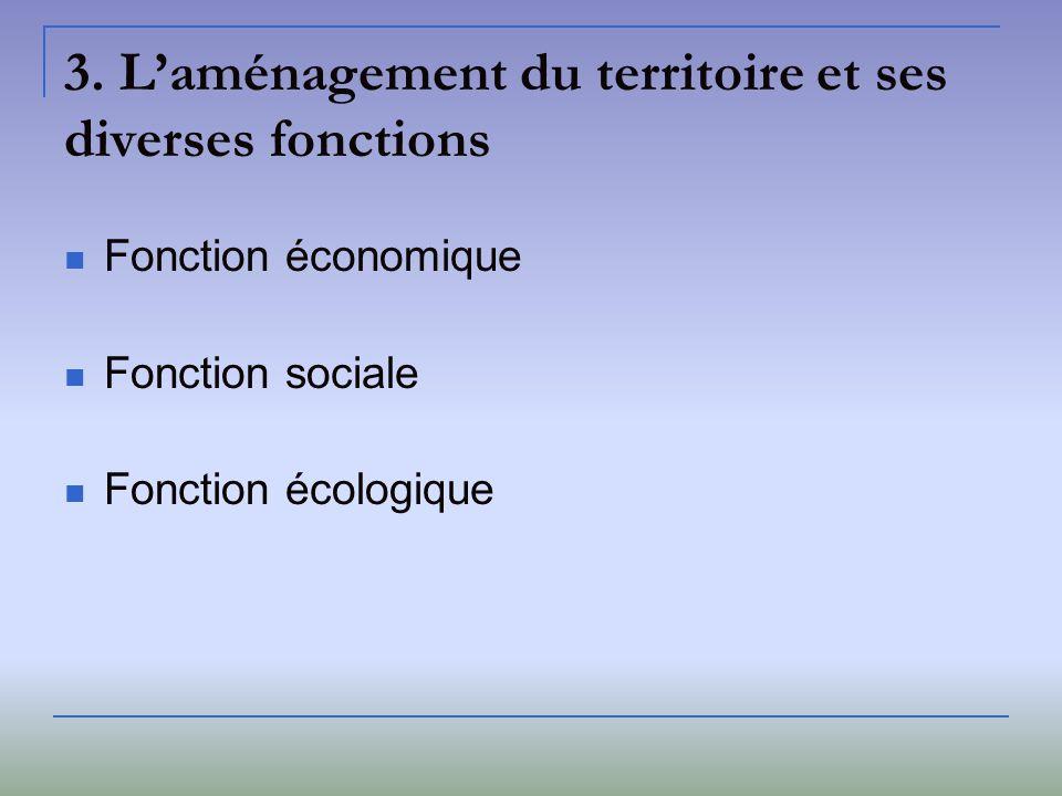 3. Laménagement du territoire et ses diverses fonctions Fonction économique Fonction sociale Fonction écologique