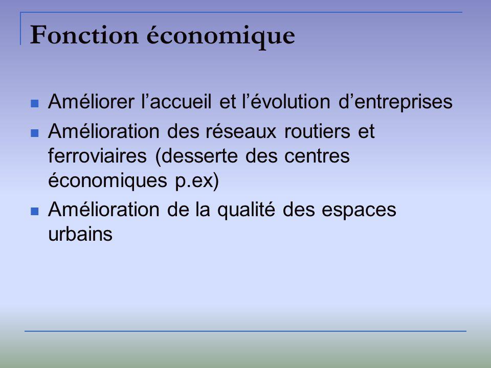 Fonction économique Améliorer laccueil et lévolution dentreprises Amélioration des réseaux routiers et ferroviaires (desserte des centres économiques