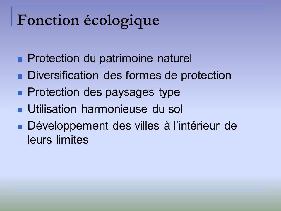 Fonction écologique Protection du patrimoine naturel Diversification des formes de protection Protection des paysages type Utilisation harmonieuse du