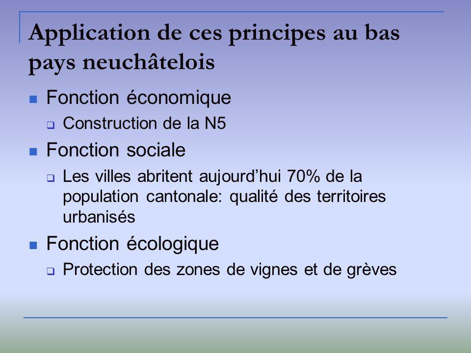 Application de ces principes au bas pays neuchâtelois Fonction économique Construction de la N5 Fonction sociale Les villes abritent aujourdhui 70% de