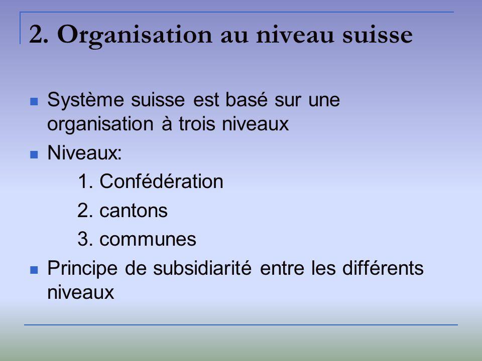 2. Organisation au niveau suisse Système suisse est basé sur une organisation à trois niveaux Niveaux: 1. Confédération 2. cantons 3. communes Princip