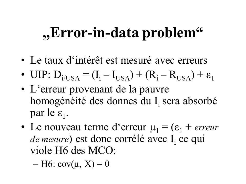 Error-in-data problem Le taux dintérêt est mesuré avec erreurs UIP: D i/USA = (I i – I USA ) + (R i – R USA ) + ε 1 Lerreur provenant de la pauvre homogénéité des donnes du I i sera absorbé par le ε 1.