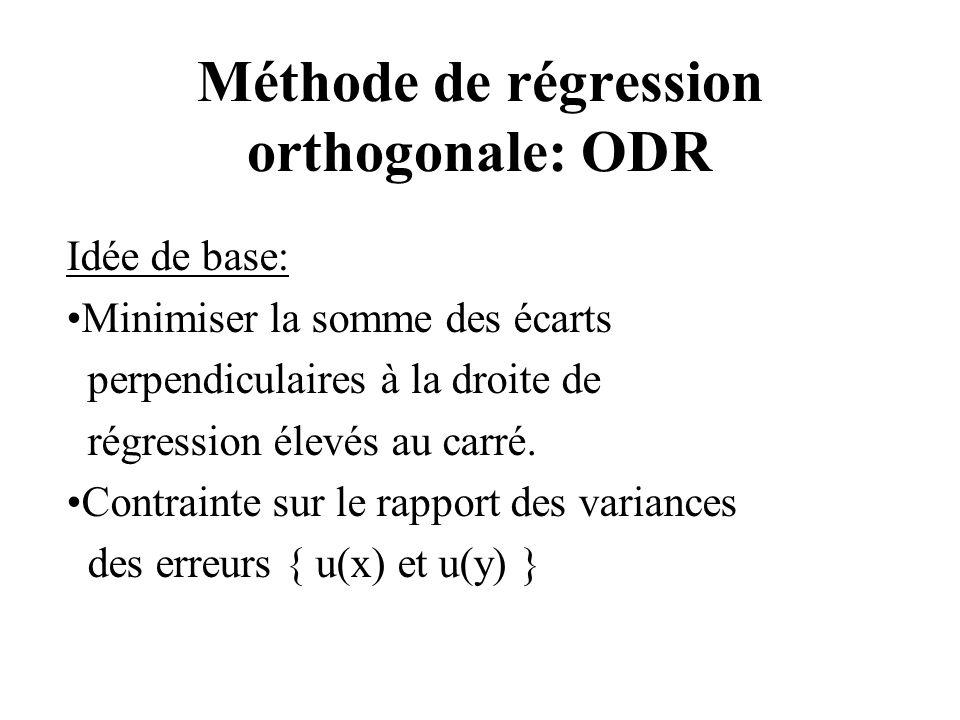 Méthode de régression orthogonale: ODR Idée de base: Minimiser la somme des écarts perpendiculaires à la droite de régression élevés au carré.