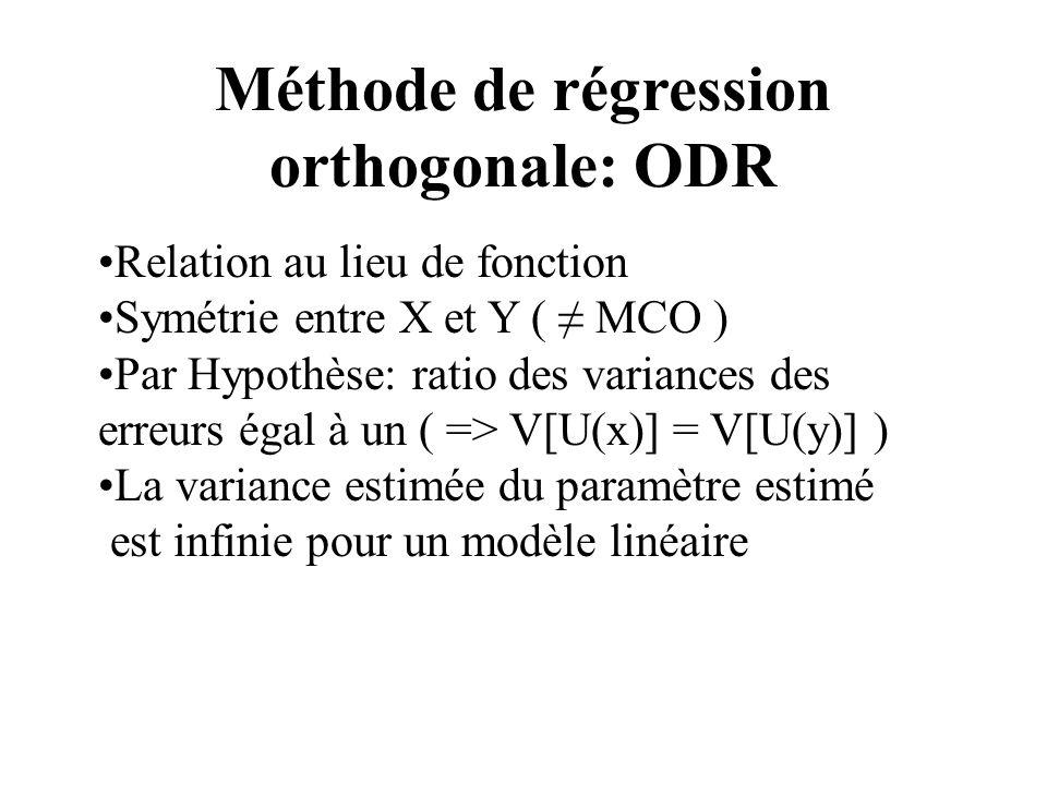 Relation au lieu de fonction Symétrie entre X et Y ( MCO ) Par Hypothèse: ratio des variances des erreurs égal à un ( => V[U(x)] = V[U(y)] ) La variance estimée du paramètre estimé est infinie pour un modèle linéaire Méthode de régression orthogonale: ODR