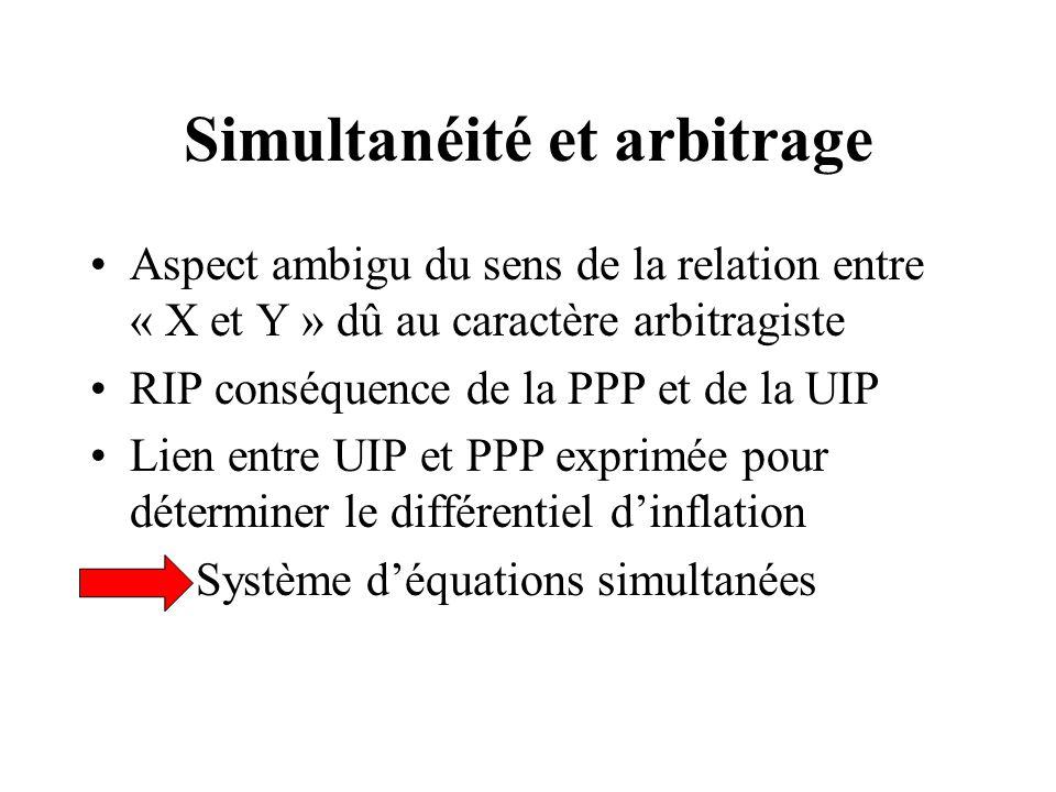 Simultanéité et arbitrage Aspect ambigu du sens de la relation entre « X et Y » dû au caractère arbitragiste RIP conséquence de la PPP et de la UIP Lien entre UIP et PPP exprimée pour déterminer le différentiel dinflation Système déquations simultanées