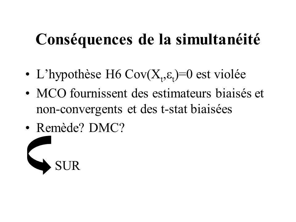 Conséquences de la simultanéité Lhypothèse H6 Cov(X t, t )=0 est violée MCO fournissent des estimateurs biaisés et non-convergents et des t-stat biaisées Remède.