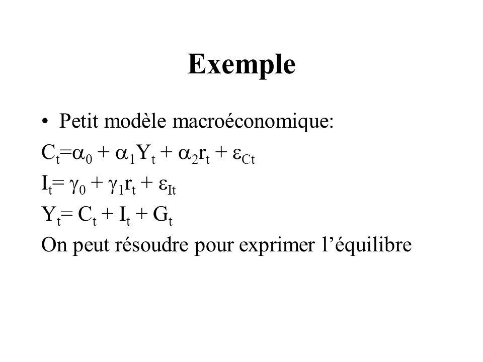 Exemple Petit modèle macroéconomique: C t = 0 + 1 Y t + 2 r t + Ct I t = 0 + 1 r t + It Y t = C t + I t + G t On peut résoudre pour exprimer léquilibre