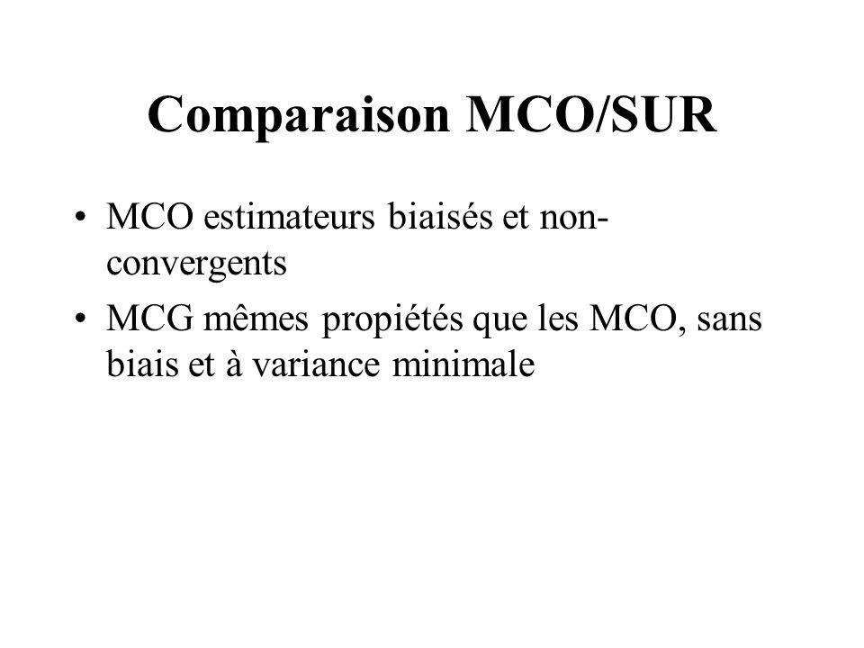 Comparaison MCO/SUR MCO estimateurs biaisés et non- convergents MCG mêmes propiétés que les MCO, sans biais et à variance minimale