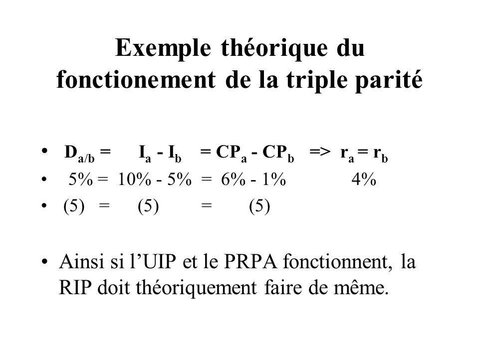 Triple-parité On obtient le sytème déquations simultanées: (1) DUSA i = c(1) + c(2)*IUSA i + 1,i (2) CPUSA i = – c(3)/c(4) + 1/c(4) *DUSA i – 1/c(4) * 2,i (3) IUSA i = c(5) + c(6)* CPUSA i + ( 1,i – 2,i ) + 3,I