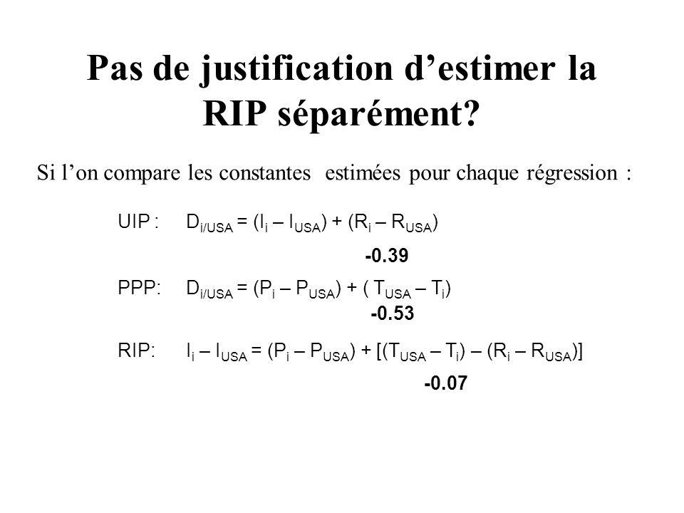 Présentation intuitive de la méthode Appliquer les moindres carrés généralisés au modèle SUR Permet de tenir compte à la fois de la simultanéité et de larbitrage Influences croisées des perturbations