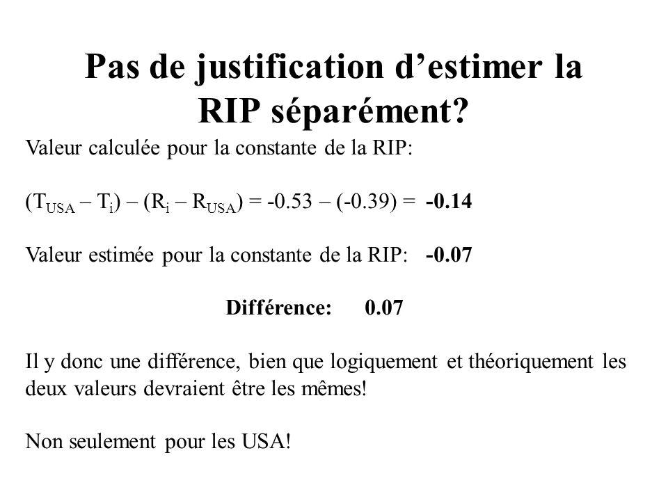 OLS Estimates: Y on X IndirectDirectDifference a 1 Australia-1.60-1.77-0.17 2 Austria0.280.480.20 3 Belgium-0.74-0.700.04 4 Canada-1.11-1.15-0.04 5 Denmark-1.54-1.72-0.18 6 Finland-0.74-0.89-0.15 7 France0.030.00-0.03 8 Germany0.370.630.26 9 Italy1.060.73-0.33 10 Japan0.390.800.41 11 Netherlands-0.82-0.620.20 12 New Zealand0.840.63-0.21 13 Norway-0.71-0.78-0.07 14 Spain0.740.43-0.31 15 Sweden0.340.22-0.12 16 Switzerland2.693.190.50 17 UK0.650.59-0.06 18 USA-0.14-0.070.07 Mean0.00