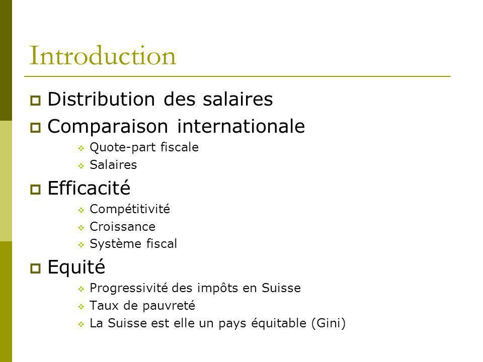 Introduction Distribution des salaires Comparaison internationale Quote-part fiscale Salaires Efficacité Compétitivité Croissance Système fiscal Equit