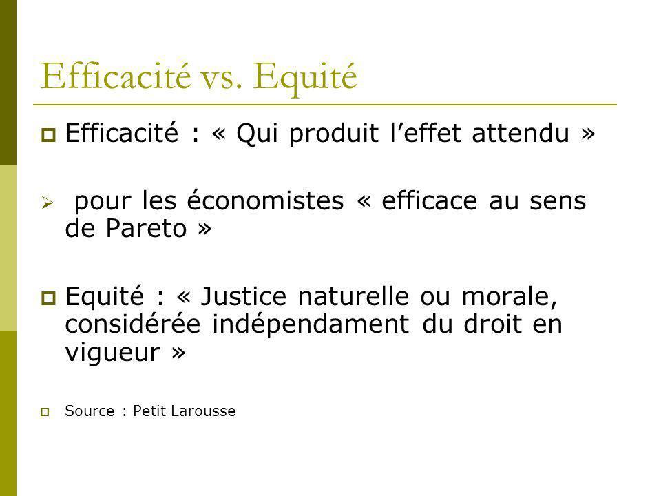 Efficacité vs. Equité Efficacité : « Qui produit leffet attendu » pour les économistes « efficace au sens de Pareto » Equité : « Justice naturelle ou