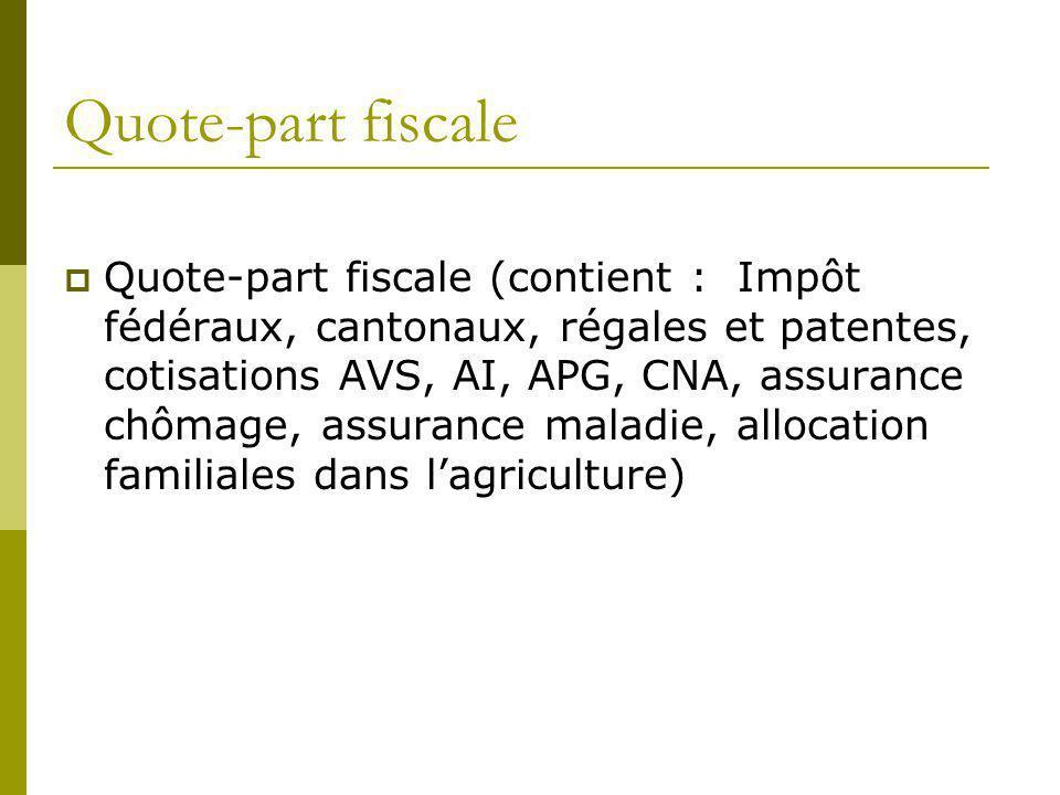 Quote-part fiscale Quote-part fiscale (contient : Impôt fédéraux, cantonaux, régales et patentes, cotisations AVS, AI, APG, CNA, assurance chômage, as