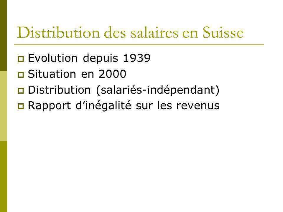 Distribution des salaires en Suisse Evolution depuis 1939 Situation en 2000 Distribution (salariés-indépendant) Rapport dinégalité sur les revenus