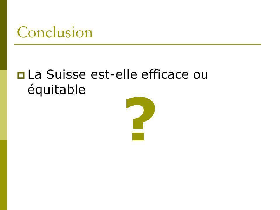 Conclusion La Suisse est-elle efficace ou équitable ?