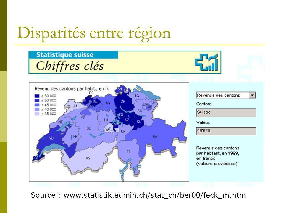Disparités entre région Source : www.statistik.admin.ch/stat_ch/ber00/feck_m.htm