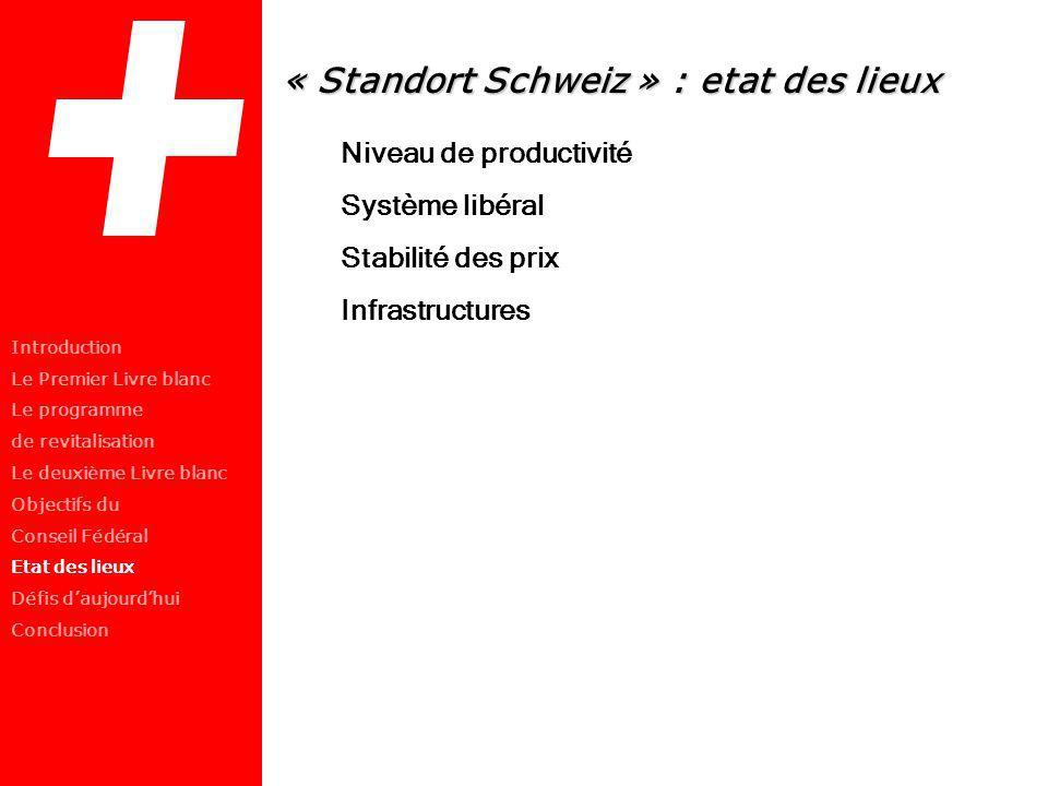« Standort Schweiz » : etat des lieux Niveau de productivité Système libéral Stabilité des prix Infrastructures Introduction Le Premier Livre blanc Le