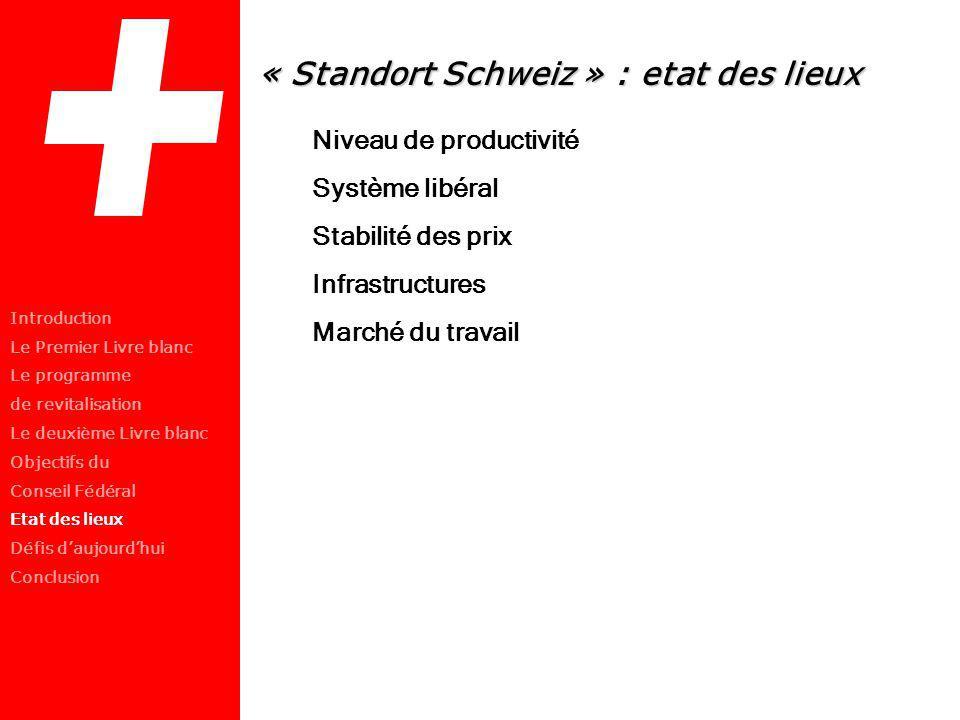 « Standort Schweiz » : etat des lieux Niveau de productivité Système libéral Stabilité des prix Infrastructures Marché du travail Introduction Le Prem