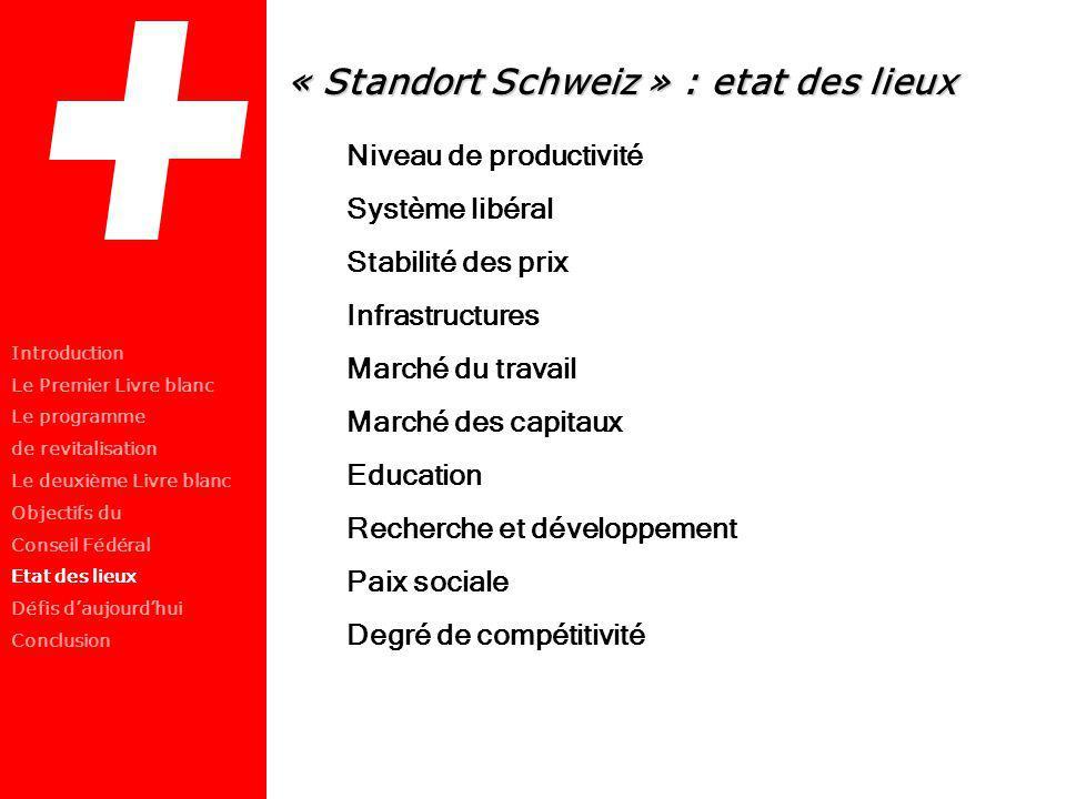 « Standort Schweiz » : etat des lieux Niveau de productivité Système libéral Stabilité des prix Infrastructures Marché du travail Marché des capitaux