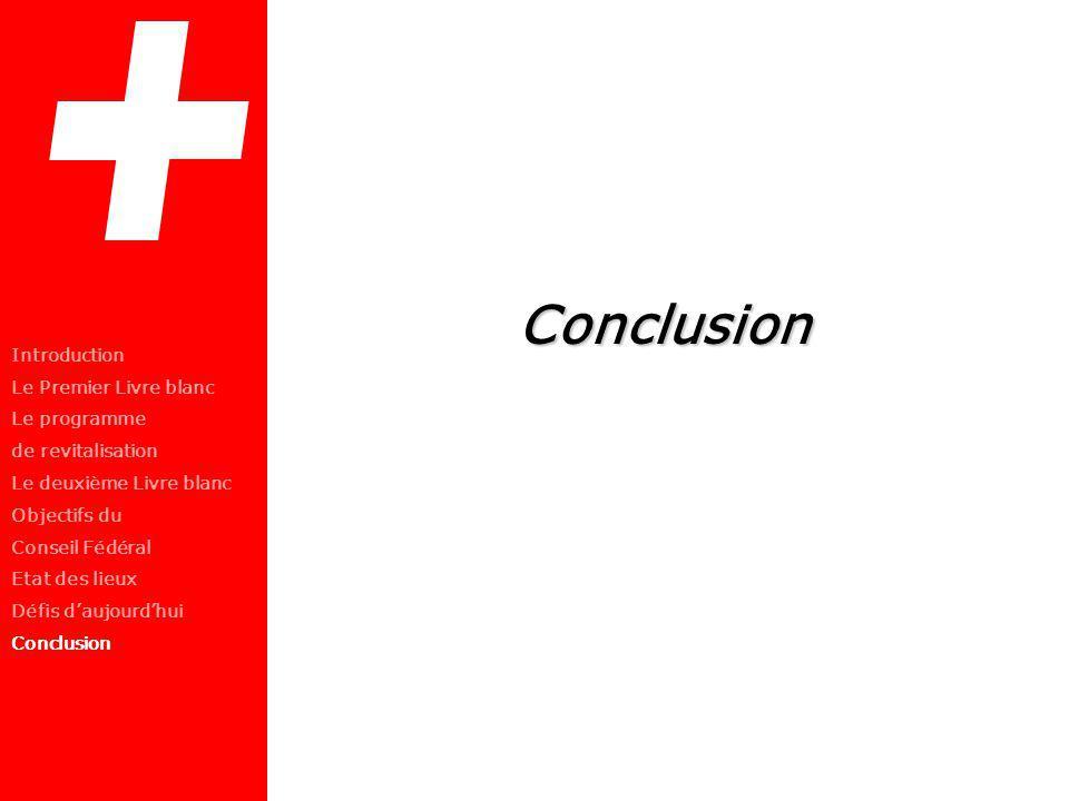 Conclusion Introduction Le Premier Livre blanc Le programme de revitalisation Le deuxième Livre blanc Objectifs du Conseil Fédéral Etat des lieux Défi
