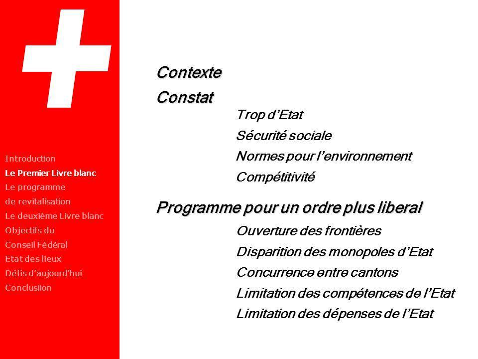 ContexteConstat Programme pour un ordre plus liberal Trop dEtat Sécurité sociale Normes pour lenvironnement Compétitivité Ouverture des frontières Dis