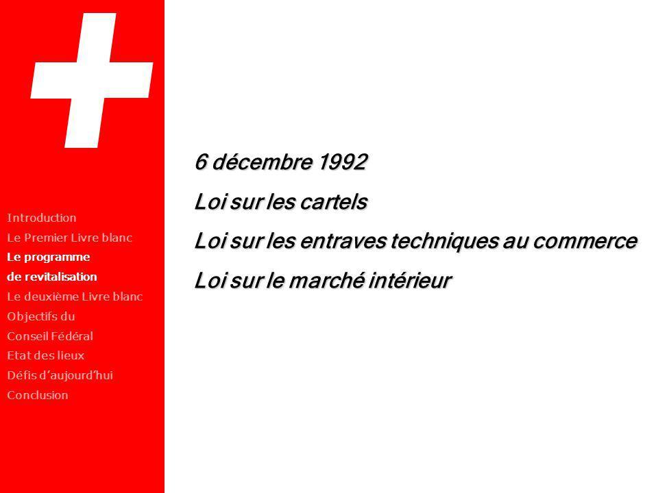 6 décembre 1992 Loi sur les cartels Loi sur les entraves techniques au commerce Loi sur le marché intérieur Introduction Le Premier Livre blanc Le pro
