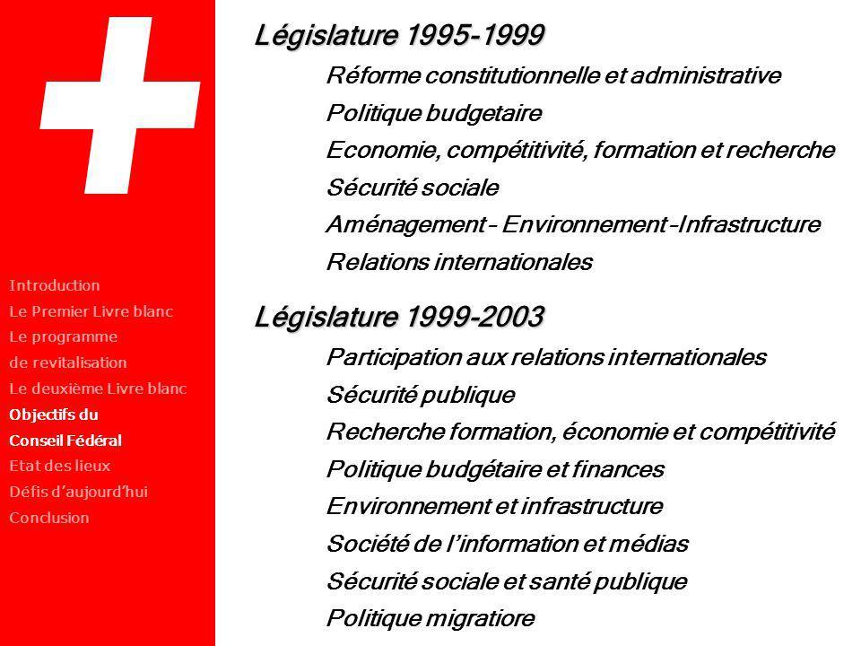 Législature 1995-1999 Réforme constitutionnelle et administrative Politique budgetaire Economie, compétitivité, formation et recherche Sécurité social
