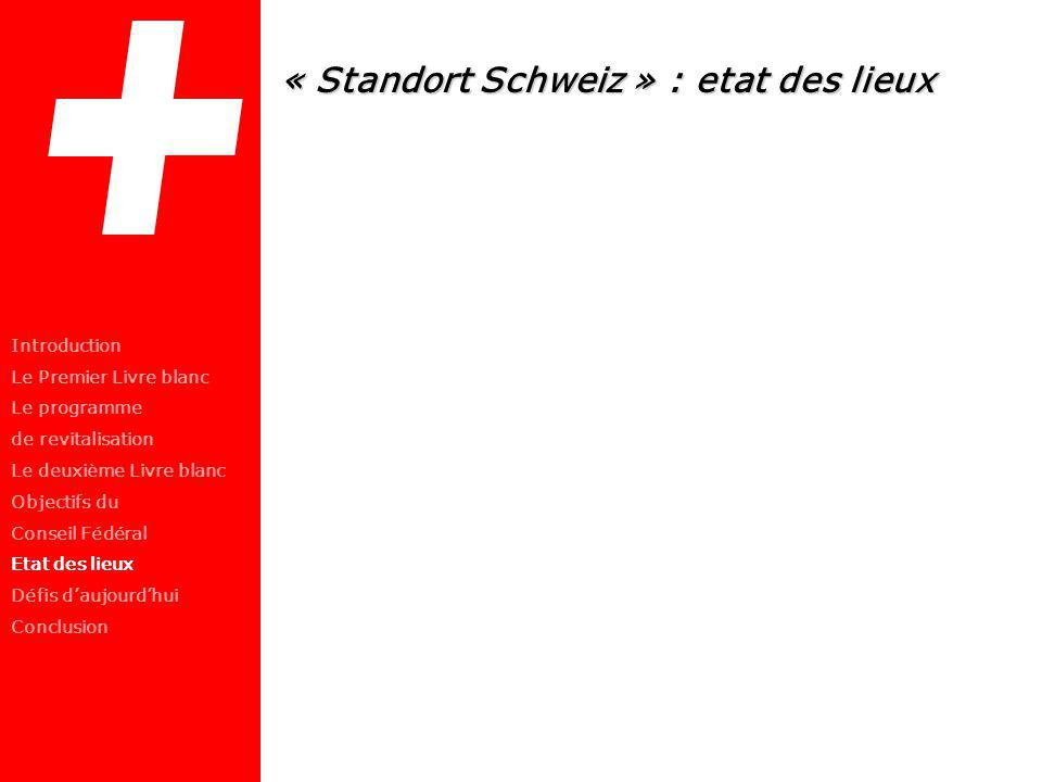 « Standort Schweiz » : etat des lieux Introduction Le Premier Livre blanc Le programme de revitalisation Le deuxième Livre blanc Objectifs du Conseil