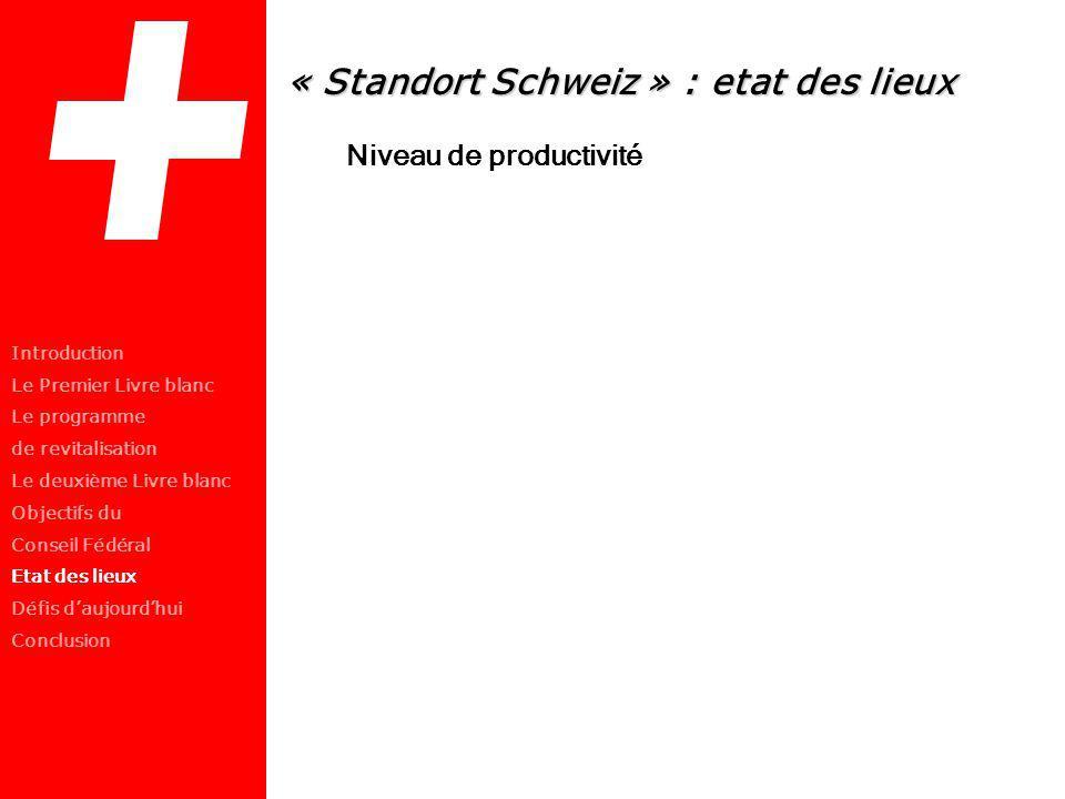 « Standort Schweiz » : etat des lieux Niveau de productivité Introduction Le Premier Livre blanc Le programme de revitalisation Le deuxième Livre blan