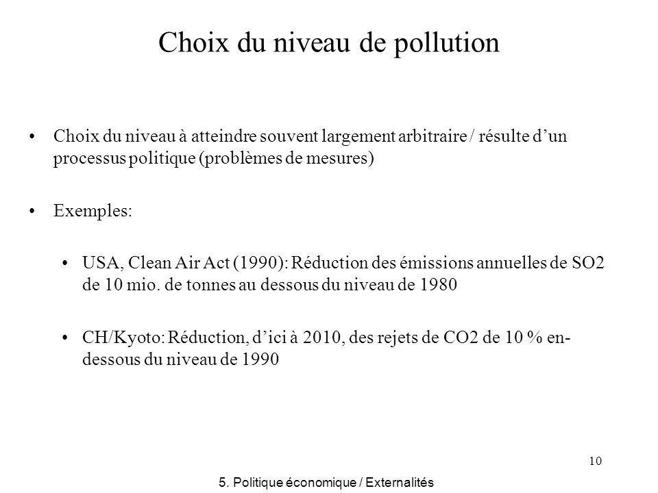 10 Choix du niveau à atteindre souvent largement arbitraire / résulte dun processus politique (problèmes de mesures) Exemples: USA, Clean Air Act (1990): Réduction des émissions annuelles de SO2 de 10 mio.