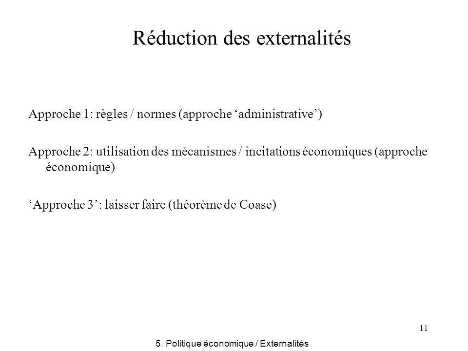 11 Approche 1: règles / normes (approche administrative) Approche 2: utilisation des mécanismes / incitations économiques (approche économique) Approche 3: laisser faire (théorème de Coase) 5.