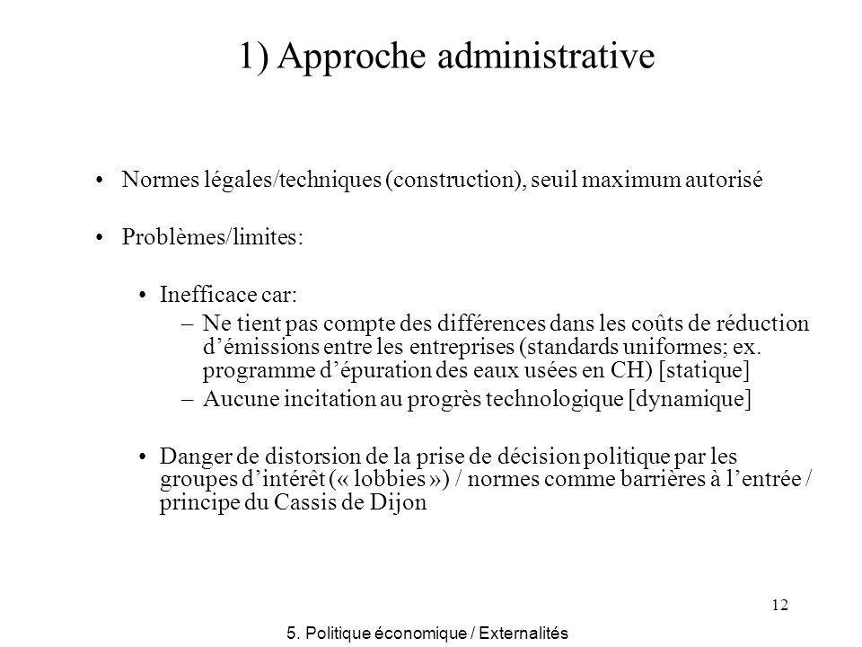 12 Normes légales/techniques (construction), seuil maximum autorisé Problèmes/limites: Inefficace car: –Ne tient pas compte des différences dans les c