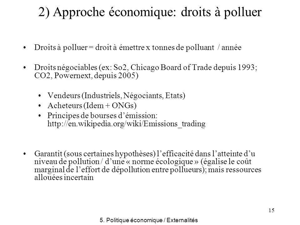 15 2) Approche économique: droits à polluer Droits à polluer = droit à émettre x tonnes de polluant / année Droits négociables (ex: So2, Chicago Board of Trade depuis 1993; CO2, Powernext, depuis 2005) Vendeurs (Industriels, Négociants, Etats) Acheteurs (Idem + ONGs) Principes de bourses démission: http://en.wikipedia.org/wiki/Emissions_trading Garantit (sous certaines hypothèses) lefficacité dans latteinte du niveau de pollution / dune « norme écologique » (égalise le coût marginal de leffort de dépollution entre pollueurs); mais ressources allouées incertain 5.