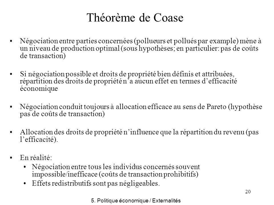 20 Théorème de Coase Négociation entre parties concernées (pollueurs et pollués par example) mène à un niveau de production optimal (sous hypothèses;